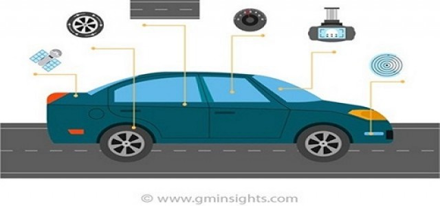 Automotive Communication Technology Market Competitive Market  Share & Forecast, 2021-2024