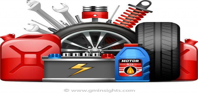 Automotive Tire Market 2021  Application and Future Forecast by 2027