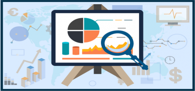 U.S. Oil and Gas Analytics Market Size forecast 2021-2025 made available by top research firm