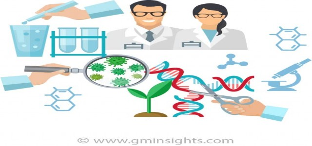 Companion Diagnostics Market statistics and research analysis released in latest report