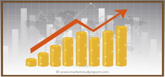 Stress Tests Equipments Market Size 2027 - Global Industry Sales, Revenue, Price trends and more