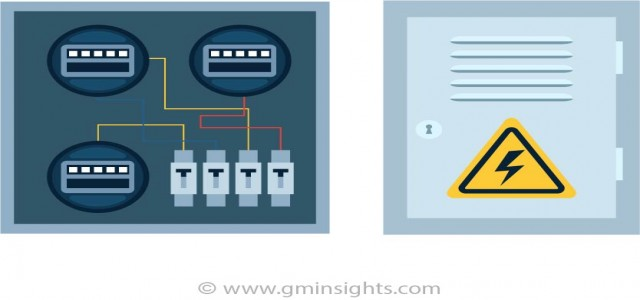 Waste Heat Recovery System Market Outlook By Recent Trends, Product Type, End Use And Forecast To 2026