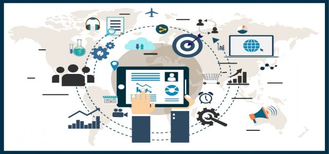 Healthcare Supply Chain Managements Market: Business Opportunities, Current Trends and Industry Analysis by 2021 - 2026