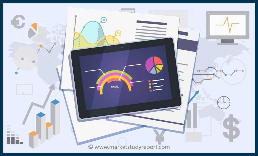 Bodyshop Management Software Market Size 2019: Industry Growth, Competitive Analysis, Future Prospects and Forecast 2025