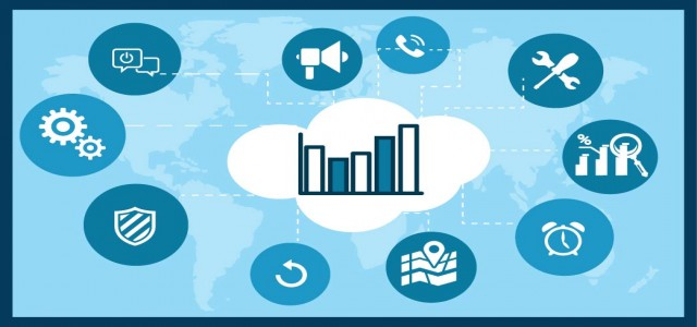 Cloud-based Database Market Share Worldwide Industry Growth, Size, Statistics, Opportunities & Forecasts up to 2025