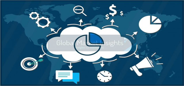 Global Domain Name Registrar Market 2021 In-Depth Analysis of Industry Share, Size, Growth Outlook up to 2026