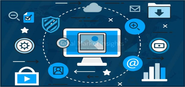 Network Host Service Market Report 2020, Trends, Competitive Landscape and Opportunities